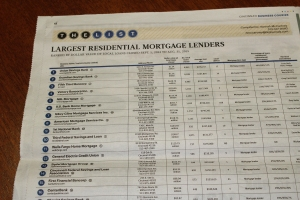 Mortgage_Ranking2
