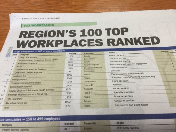 Regions100TopWork_June5