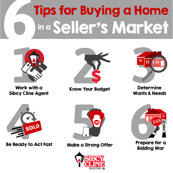 6Tips_Buyers.png