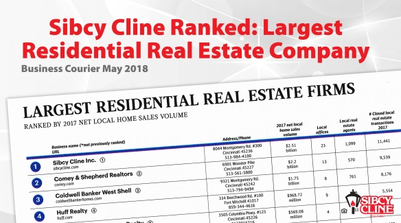 Sibcy Cline Ranked Largest Real Estate Company