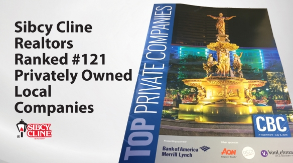 top 100 privately owned companies