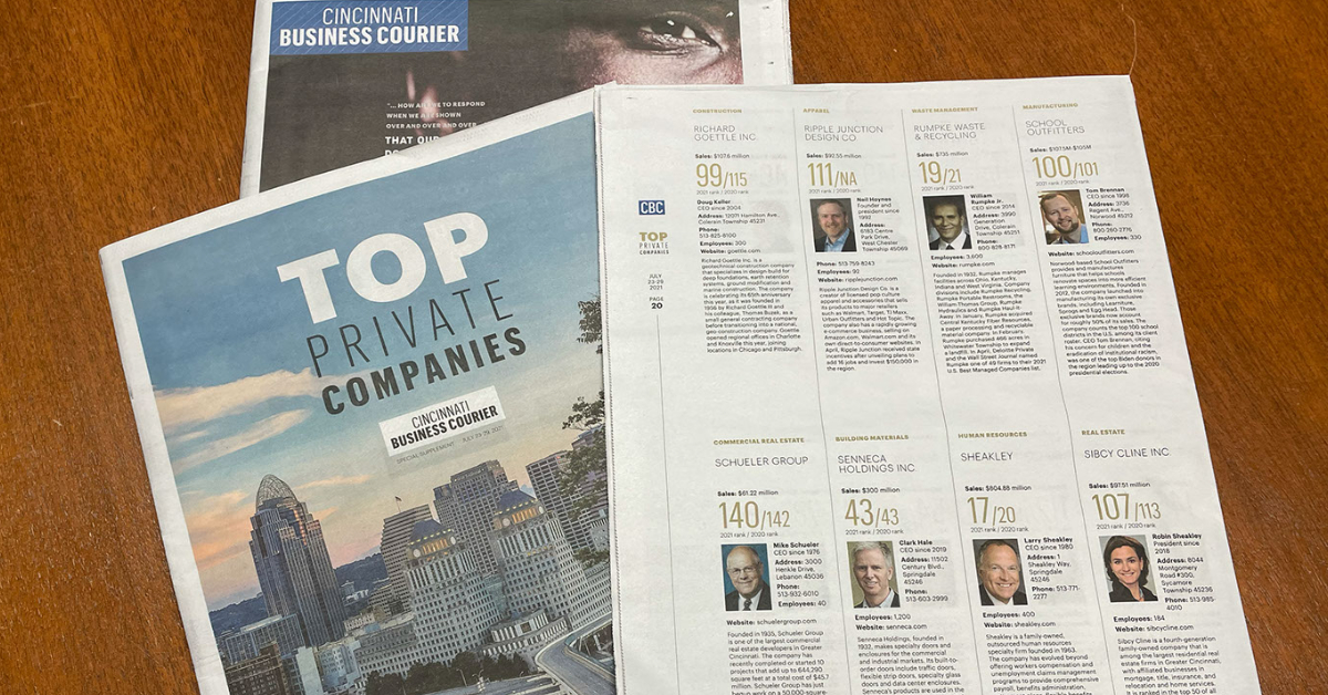 Business Courier Top Private Companies 2021